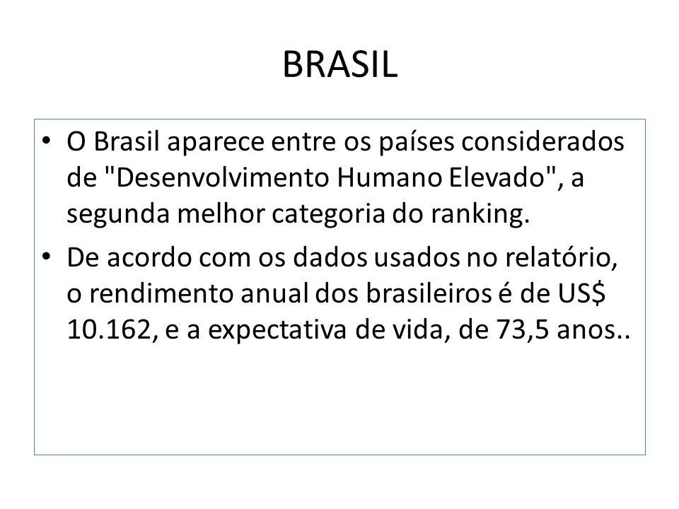 BRASIL O Brasil aparece entre os países considerados de