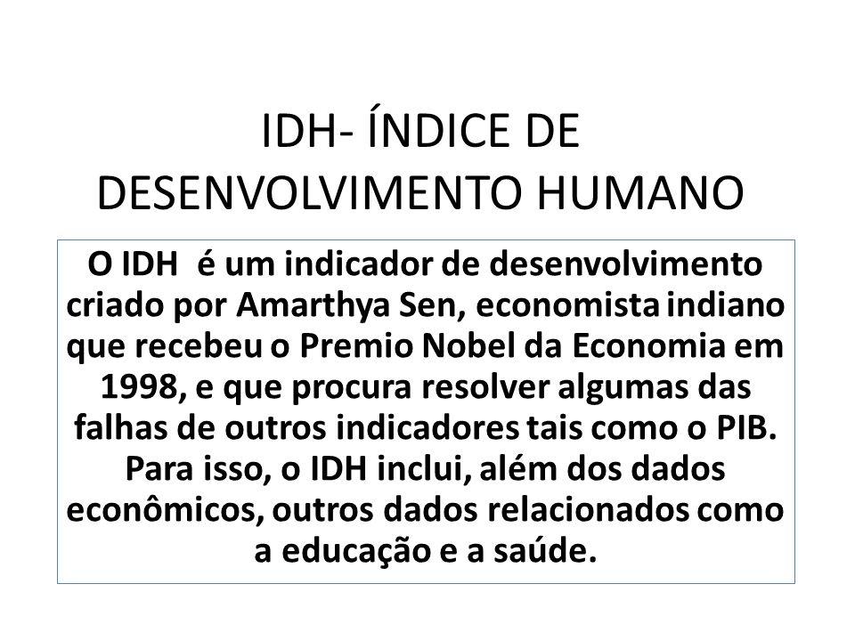 IDH- ÍNDICE DE DESENVOLVIMENTO HUMANO O IDH é um indicador de desenvolvimento criado por Amarthya Sen, economista indiano que recebeu o Premio Nobel d