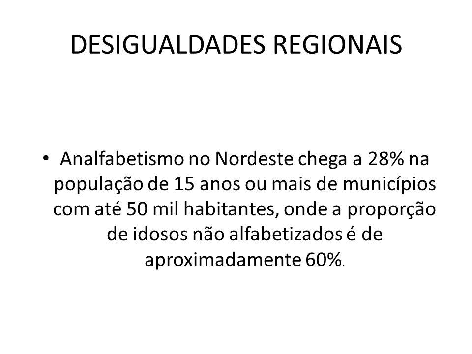 DESIGUALDADES REGIONAIS Analfabetismo no Nordeste chega a 28% na população de 15 anos ou mais de municípios com até 50 mil habitantes, onde a proporçã