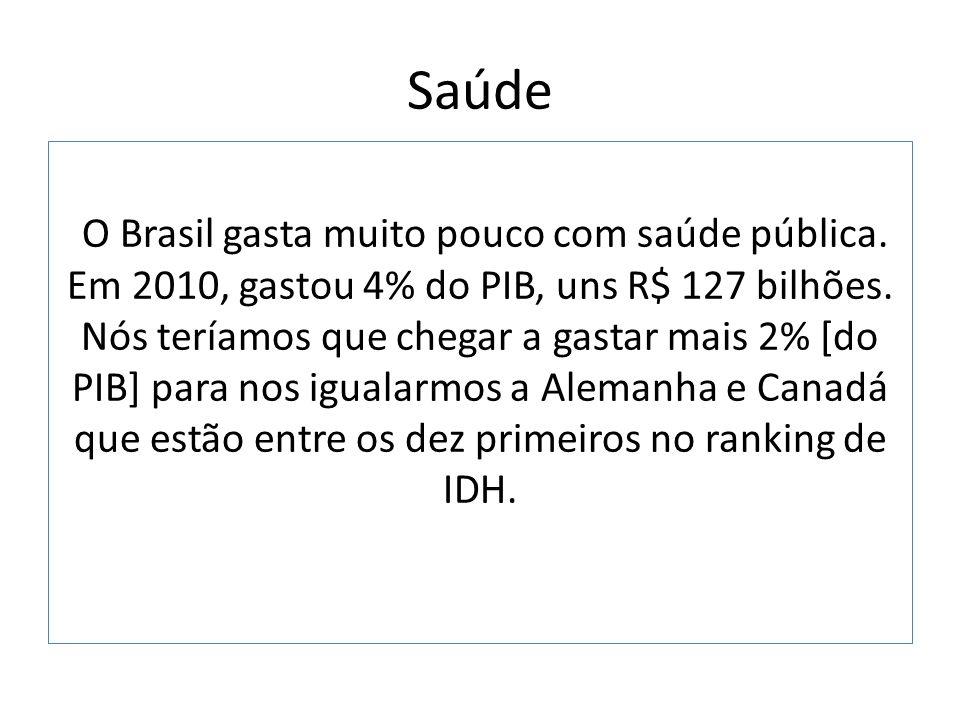Saúde O Brasil gasta muito pouco com saúde pública. Em 2010, gastou 4% do PIB, uns R$ 127 bilhões. Nós teríamos que chegar a gastar mais 2% [do PIB] p