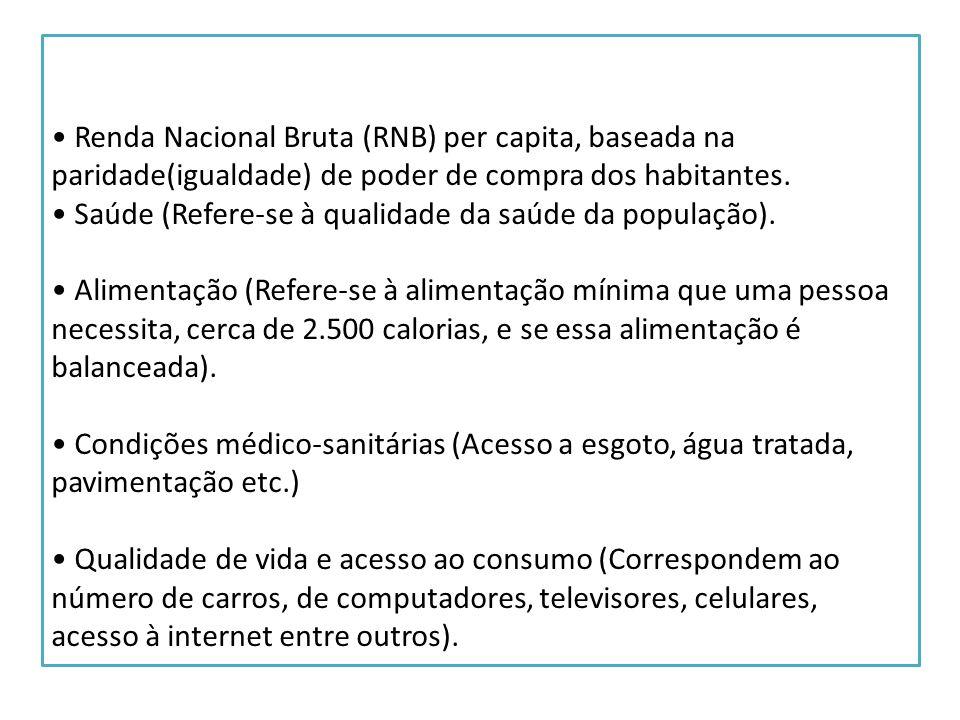 Renda Nacional Bruta (RNB) per capita, baseada na paridade(igualdade) de poder de compra dos habitantes. Saúde (Refere-se à qualidade da saúde da popu