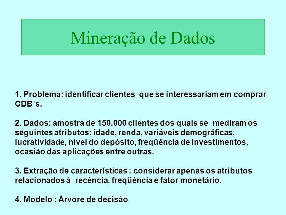 Mineração de Dados 1. Problema: identificar clientes que se interessariam em comprar CDB´s. 2. Dados: amostra de 150.000 clientes dos quais se mediram