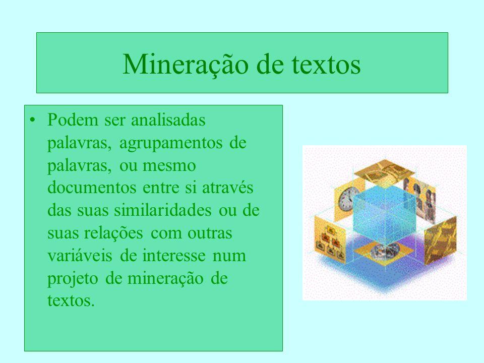 Mineração de textos Podem ser analisadas palavras, agrupamentos de palavras, ou mesmo documentos entre si através das suas similaridades ou de suas re