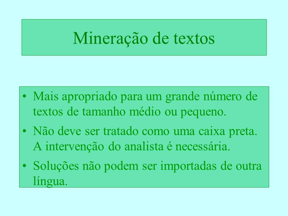 Mineração de textos Mais apropriado para um grande número de textos de tamanho médio ou pequeno. Não deve ser tratado como uma caixa preta. A interven