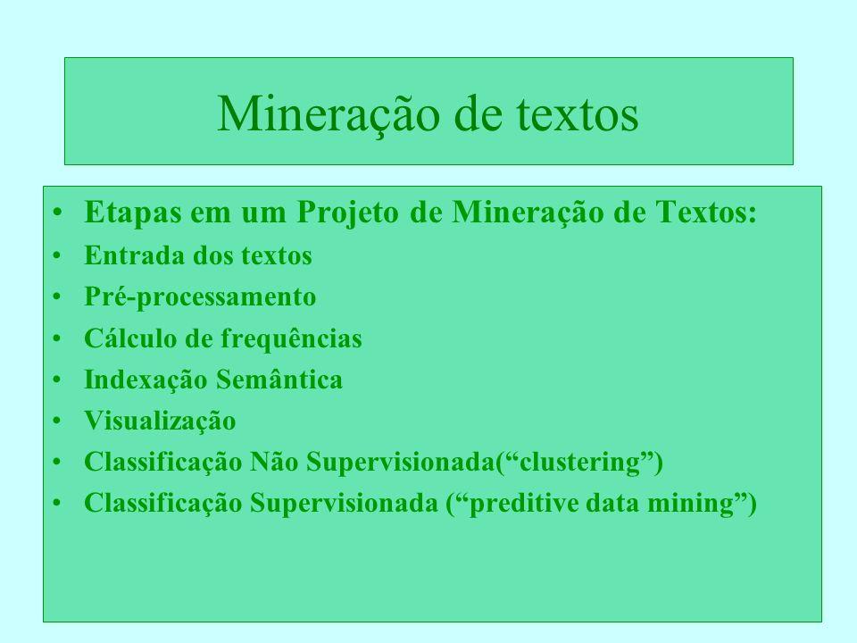 Mineração de textos Etapas em um Projeto de Mineração de Textos: Entrada dos textos Pré-processamento Cálculo de frequências Indexação Semântica Visua