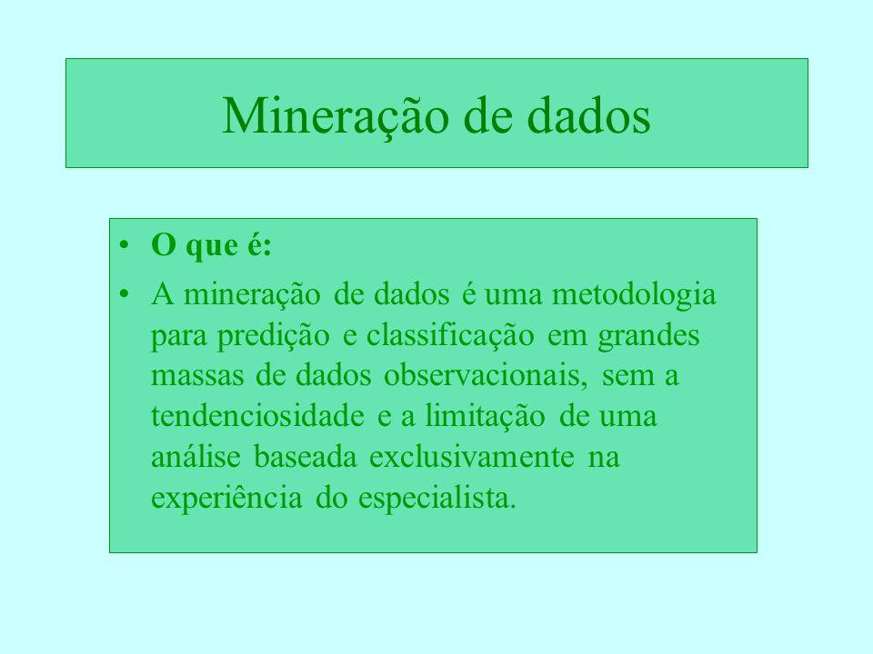Mineração de dados O que é: A mineração de dados é uma metodologia para predição e classificação em grandes massas de dados observacionais, sem a tend
