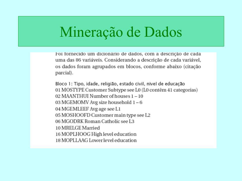 Mineração de textos Textos agrupados em uma planilha