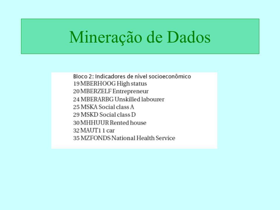 Mineração de textos Pré-processamento: 1) Exclusão de palavras e números, baseada no tamanho, nas letras inicial e final ou outros critérios.