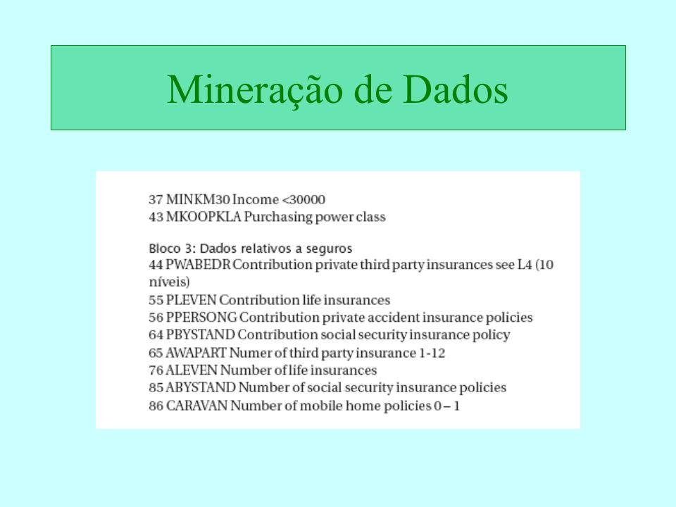 Mineração de textos Podem ser analisadas palavras, agrupamentos de palavras, ou mesmo documentos entre si através das suas similaridades ou de suas relações com outras variáveis de interesse num projeto de mineração de textos.