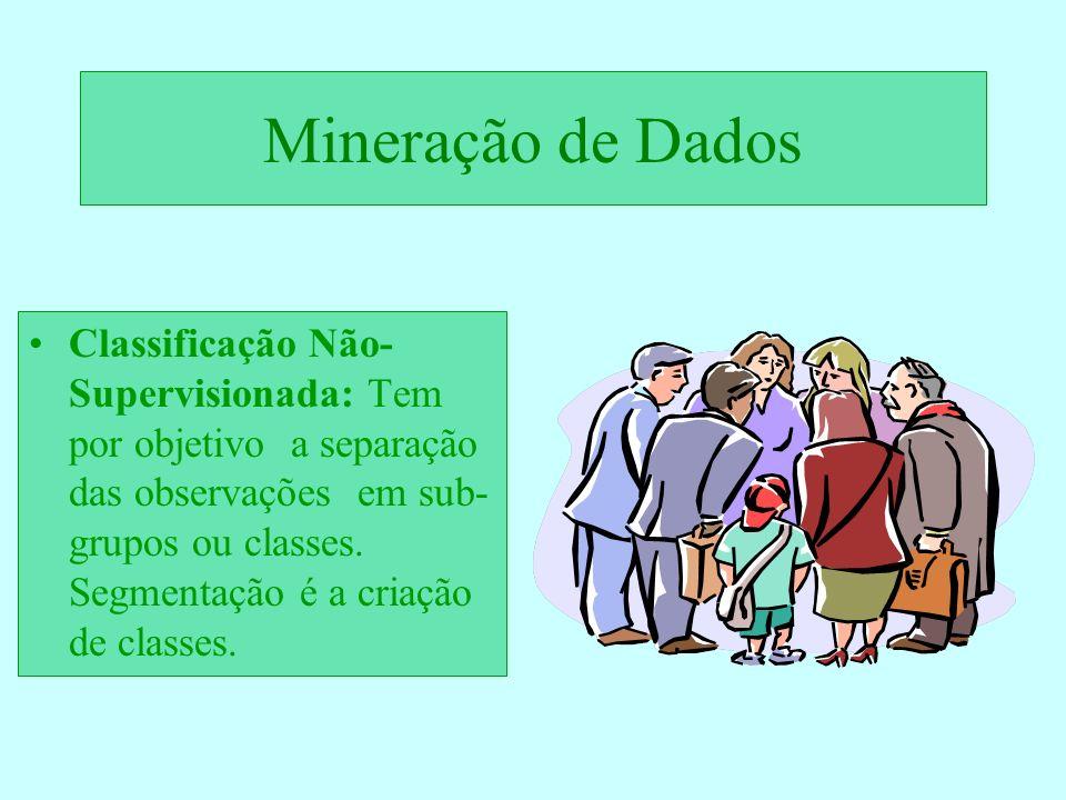 Mineração de textos Pré-processamento: 2) Manutenção de palavras (lista de inclusão) e eliminação de palavras (lista de exclusão).