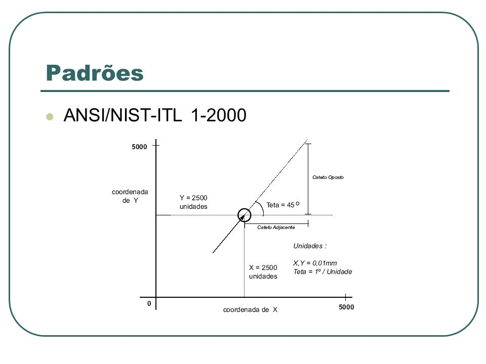 NFIS Packages 2.PCASYS : Fingerprint Pattern Classification os passos: 1.