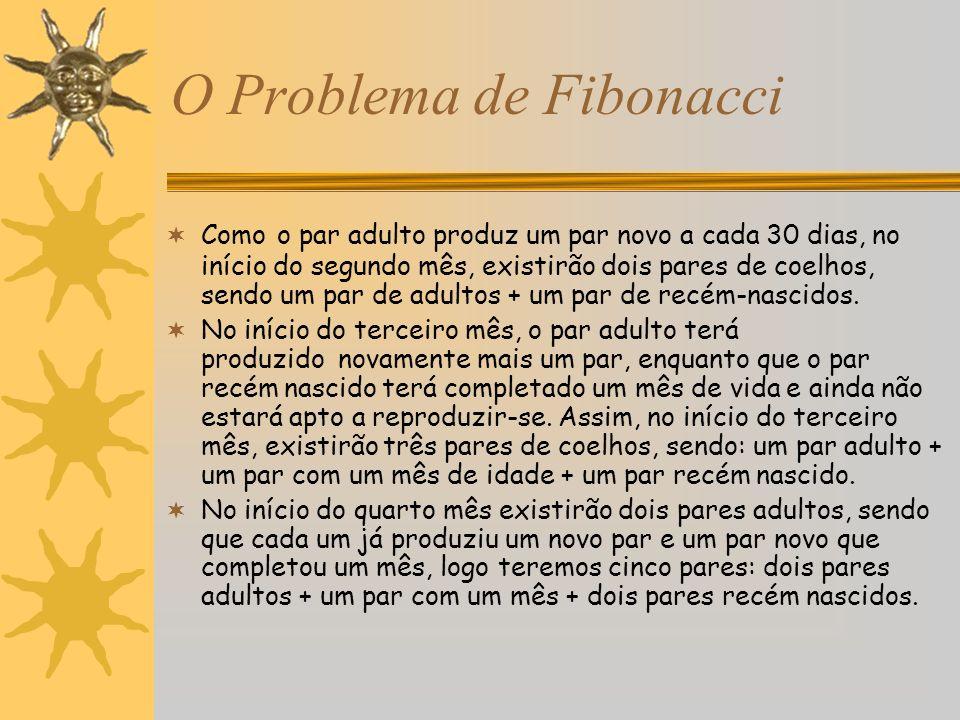 O Problema de Fibonacci Como o par adulto produz um par novo a cada 30 dias, no início do segundo mês, existirão dois pares de coelhos, sendo um par d