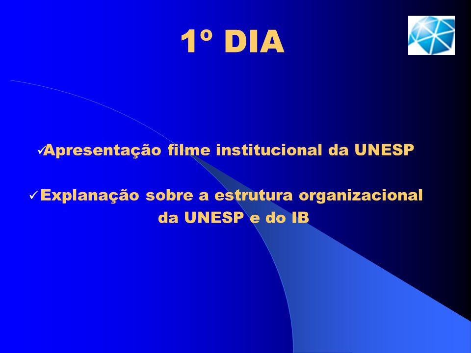 1º DIA Apresentação filme institucional da UNESP Explanação sobre a estrutura organizacional da UNESP e do IB