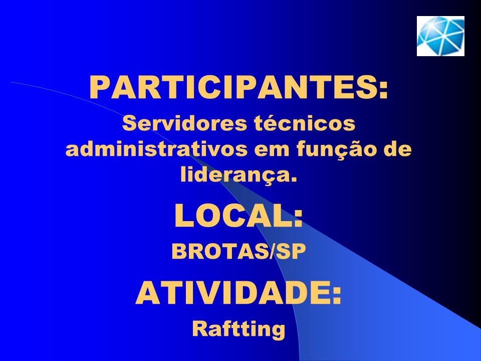 PARTICIPANTES: Servidores técnicos administrativos em função de liderança. LOCAL: BROTAS/SP ATIVIDADE: Raftting