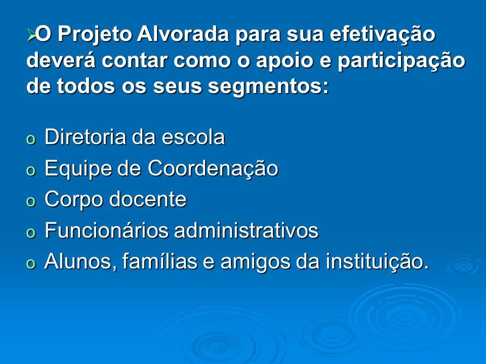 oDoDoDoDiretoria da escola oEoEoEoEquipe de Coordenação oCoCoCoCorpo docente oFoFoFoFuncionários administrativos oAoAoAoAlunos, famílias e amigos da i