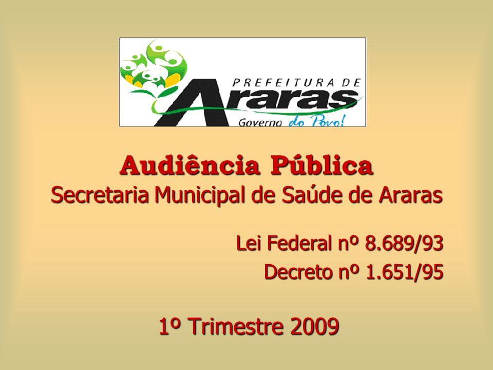Audiência Pública Secretaria Municipal de Saúde de Araras Lei Federal nº 8.689/93 Decreto nº 1.651/95 1º Trimestre 2009