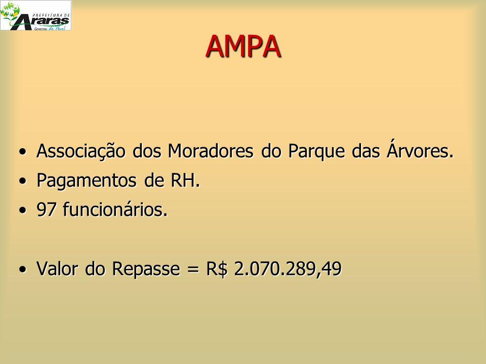 AMPA Associação dos Moradores do Parque das Árvores.Associação dos Moradores do Parque das Árvores. Pagamentos de RH.Pagamentos de RH. 97 funcionários
