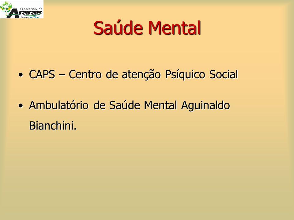 Saúde Mental CAPS – Centro de atenção Psíquico SocialCAPS – Centro de atenção Psíquico Social Ambulatório de Saúde Mental Aguinaldo Bianchini.Ambulató