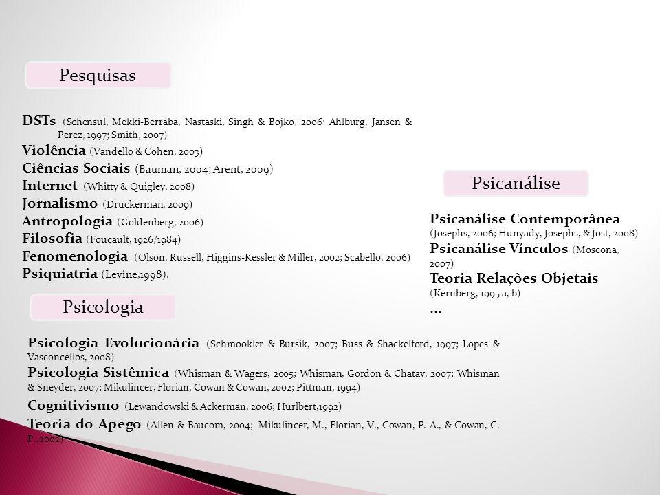 DSTs (Schensul, Mekki-Berraba, Nastaski, Singh & Bojko, 2006; Ahlburg, Jansen & Perez, 1997; Smith, 2007) Violência (Vandello & Cohen, 2003) Ciências