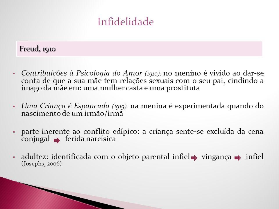 Infidelidade Contribuições à Psicologia do Amor (1910): no menino é vivido ao dar-se conta de que a sua mãe tem relações sexuais com o seu pai, cindin
