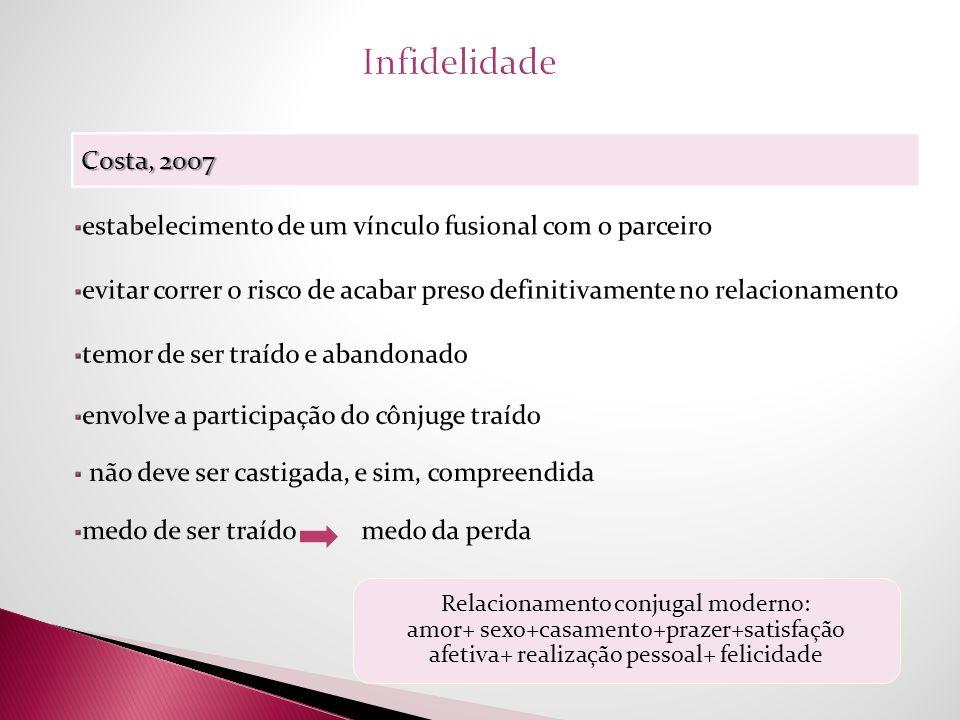 Infidelidade Relacionamento conjugal moderno: amor+ sexo+casamento+prazer+satisfação afetiva+ realização pessoal+ felicidade Costa, 2007