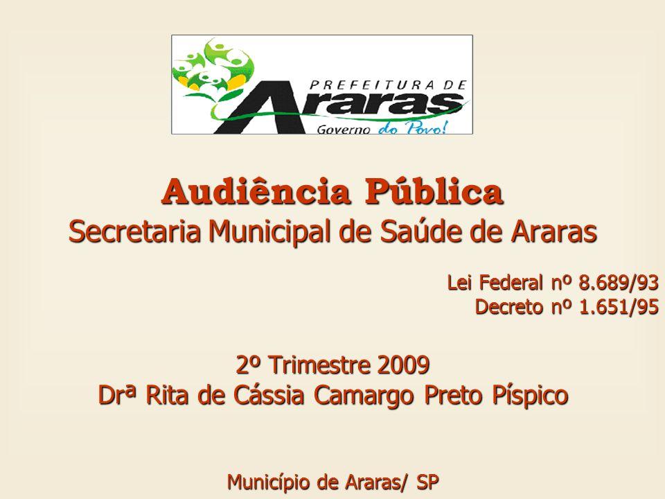 Audiência Pública Secretaria Municipal de Saúde de Araras Lei Federal nº 8.689/93 Decreto nº 1.651/95 2º Trimestre 2009 Drª Rita de Cássia Camargo Pre