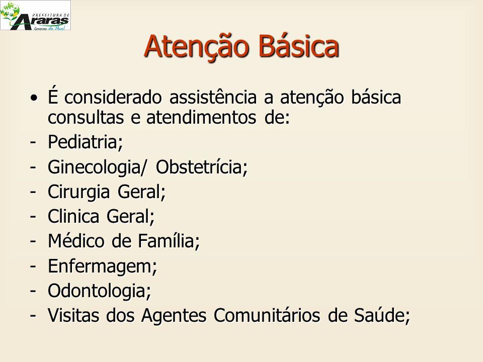 Atenção Básica É considerado assistência a atenção básica consultas e atendimentos de:É considerado assistência a atenção básica consultas e atendimen