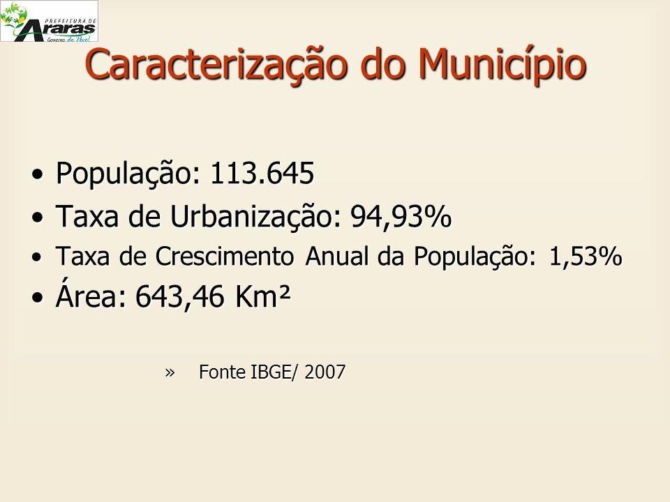 PROJETO DE VACINAÇÃO NA MATERNIDADE A vacinação contra Hepatite B e BCG dos recém nascidos na maternidade teve início em 13 de abril de 2009, seguindo a resolução 55-39, de 22/03/2005 da Secretaria do Estado de Saúde, na qual institui a vacinação nas primeiras doze horas de vida, em todos os nascidos vivos no estado de São Paulo.