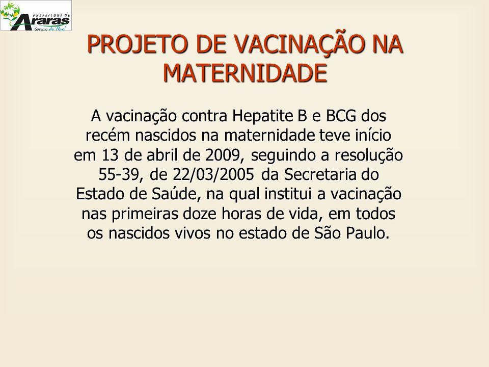 PROJETO DE VACINAÇÃO NA MATERNIDADE A vacinação contra Hepatite B e BCG dos recém nascidos na maternidade teve início em 13 de abril de 2009, seguindo