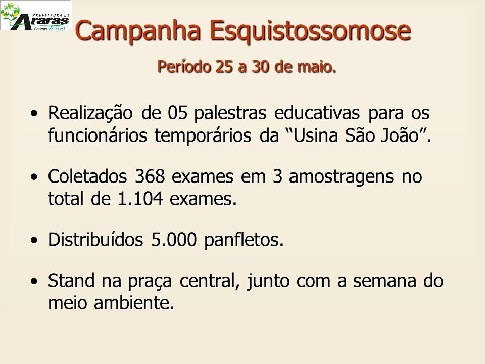 Campanha Esquistossomose Período 25 a 30 de maio. Realização de 05 palestras educativas para os funcionários temporários da Usina São João.Realização