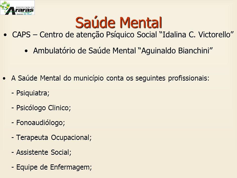 Saúde Mental CAPS – Centro de atenção Psíquico Social Idalina C. VictorelloCAPS – Centro de atenção Psíquico Social Idalina C. Victorello Ambulatório