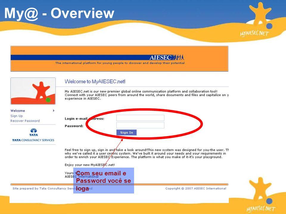 My@ - Overview Com seu email e Password você se loga
