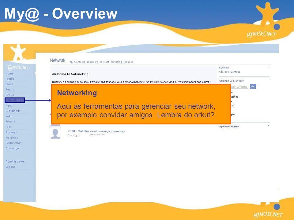 Networking Aqui as ferramentas para gerenciar seu network, por exemplo convidar amigos. Lembra do orkut? My@ - Overview