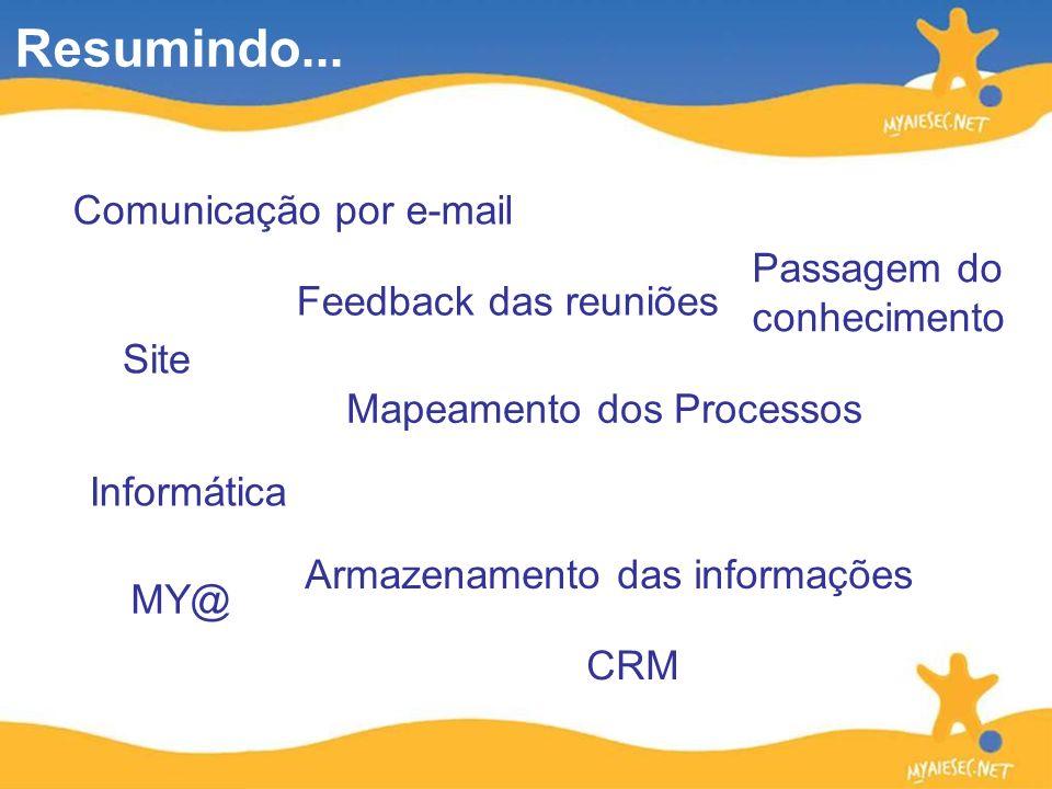 Resumindo... Comunicação por e-mail Feedback das reuniões Mapeamento dos Processos Site Armazenamento das informações MY@ Passagem do conhecimento Inf
