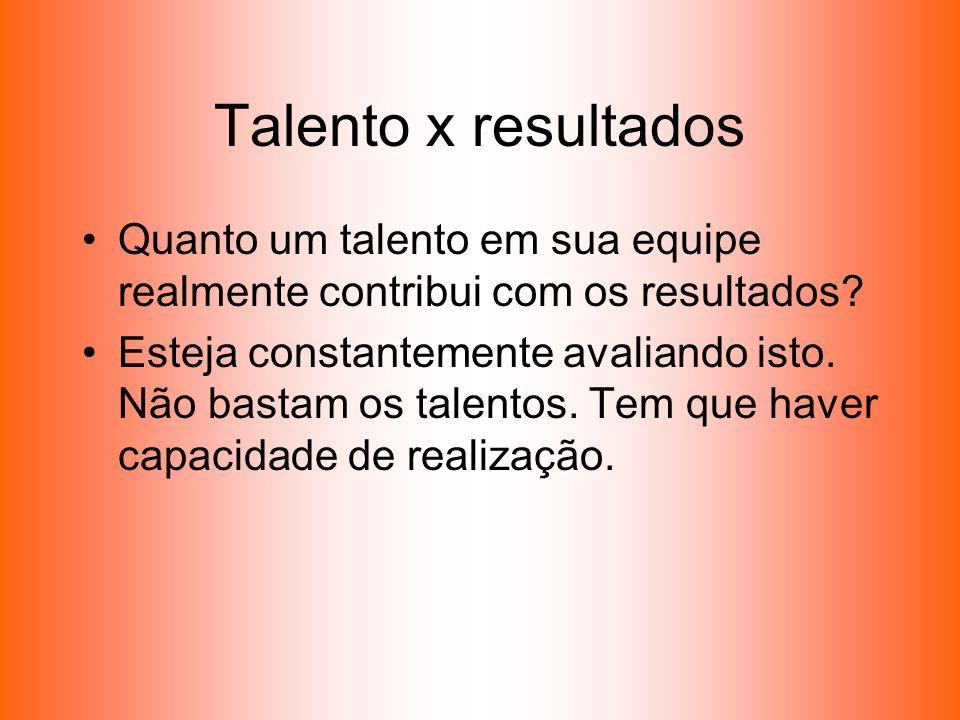 Talento x resultados Quanto um talento em sua equipe realmente contribui com os resultados? Esteja constantemente avaliando isto. Não bastam os talent