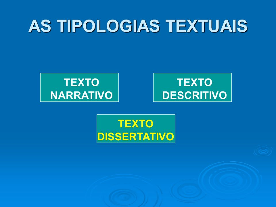 AS TIPOLOGIAS TEXTUAIS TEXTO NARRATIVO TEXTO DESCRITIVO TEXTO DISSERTATIVO