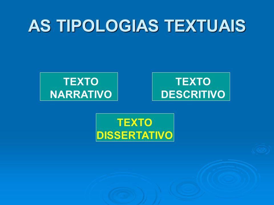 OS GÊNEROS TEXTUAIS TEXTO DISSERTATIVO CRÔNICA ARTIGO ENSAIO EDITORIAL RESENHA CARTA CRÍTICA DISSERTAÇÃO