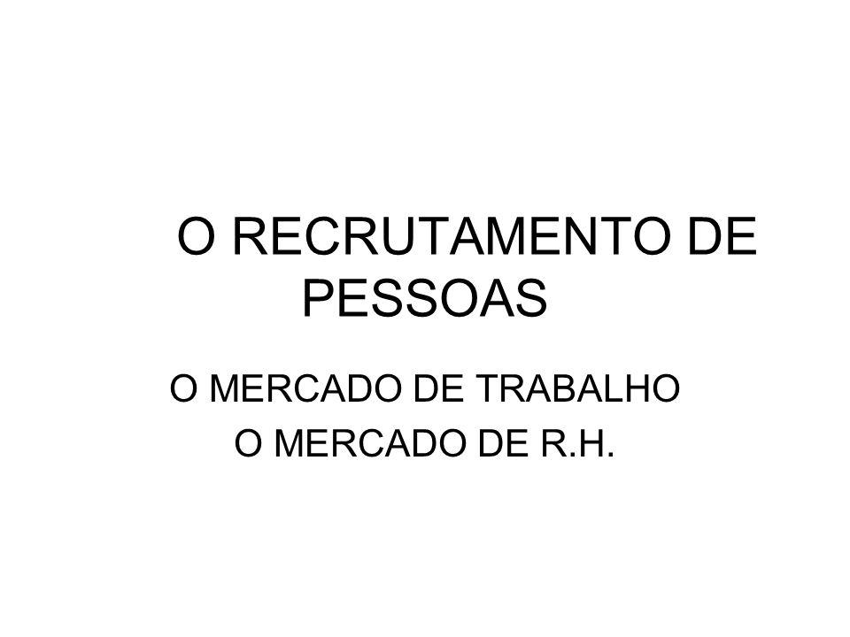 O RECRUTAMENTO DE PESSOAS O MERCADO DE TRABALHO O MERCADO DE R.H.