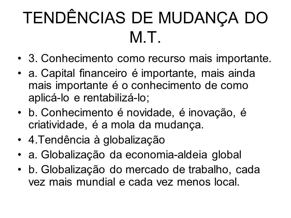 TENDÊNCIAS DE MUDANÇA DO M.T. 3. Conhecimento como recurso mais importante. a. Capital financeiro é importante, mais ainda mais importante é o conheci