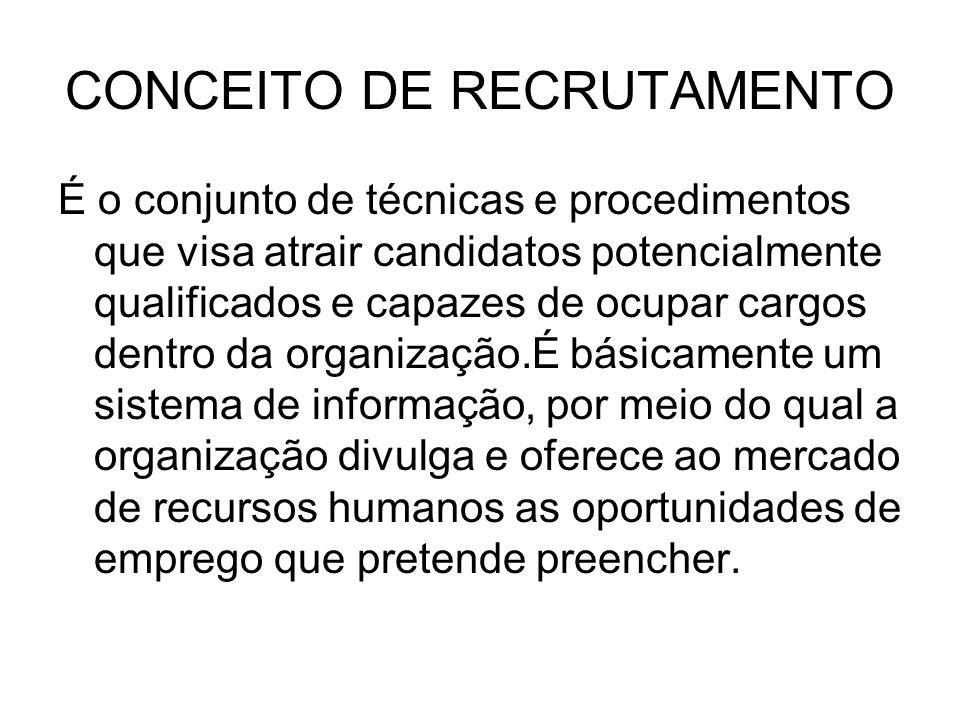 CONCEITO DE RECRUTAMENTO É o conjunto de técnicas e procedimentos que visa atrair candidatos potencialmente qualificados e capazes de ocupar cargos de