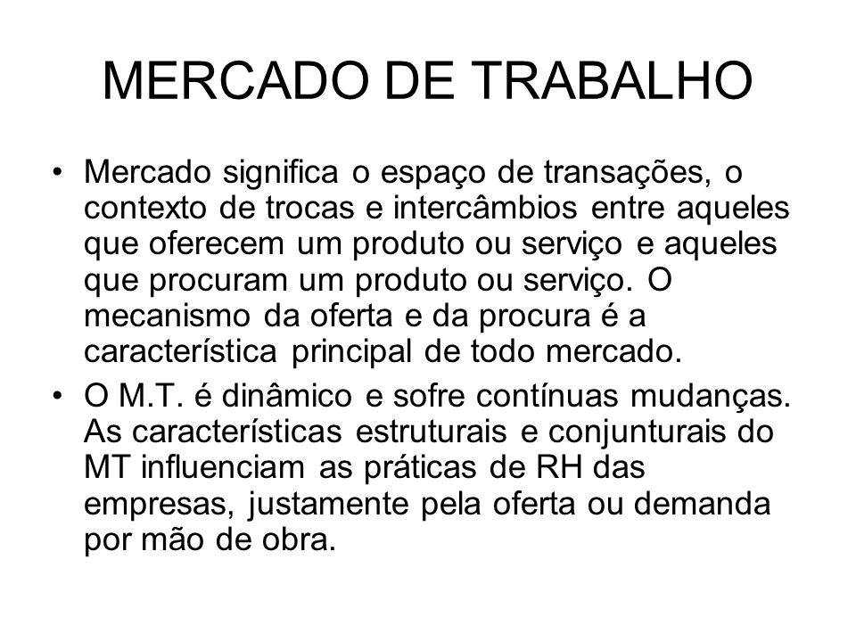 MERCADO DE TRABALHO Mercado significa o espaço de transações, o contexto de trocas e intercâmbios entre aqueles que oferecem um produto ou serviço e a