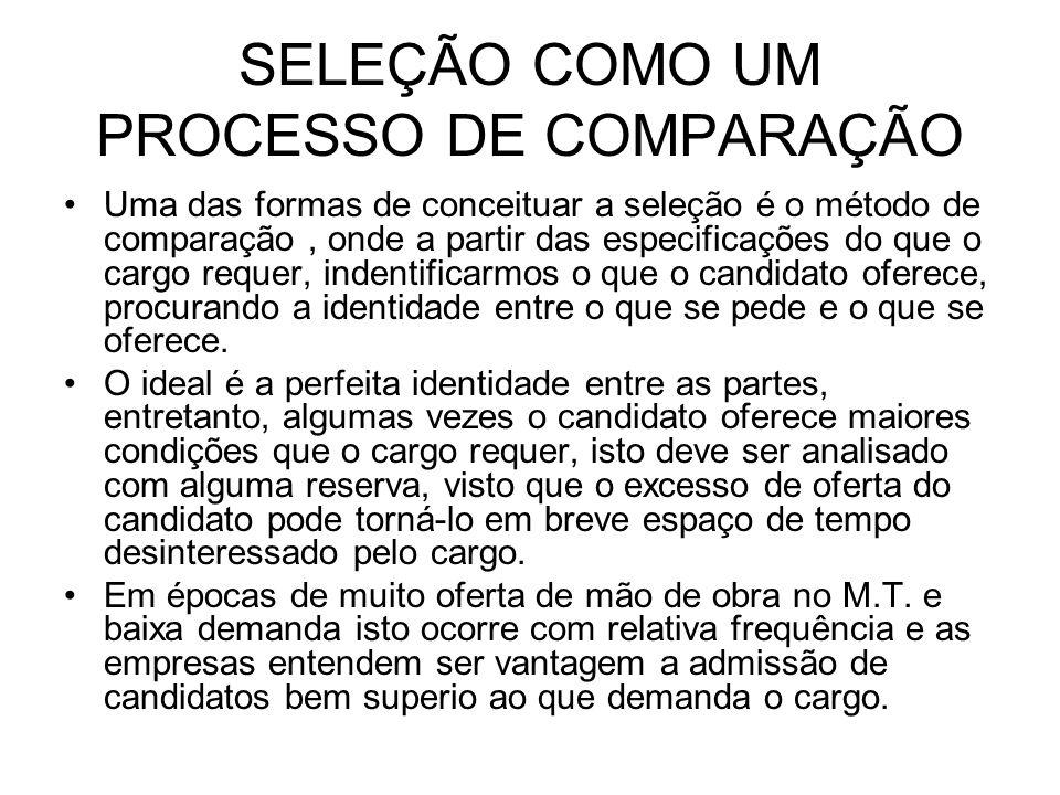 SELEÇÃO COMO UM PROCESSO DE COMPARAÇÃO Uma das formas de conceituar a seleção é o método de comparação, onde a partir das especificações do que o carg