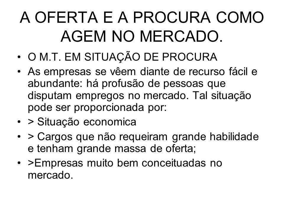 MERCADO DE TRABALHO EM OFERTA/EMPRESA.