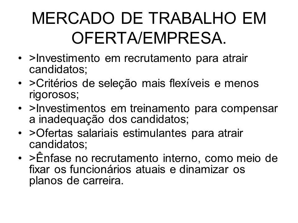 MERCADO DE TRABALHO EM OFERTA/EMPRESA. >Investimento em recrutamento para atrair candidatos; >Critérios de seleção mais flexíveis e menos rigorosos; >