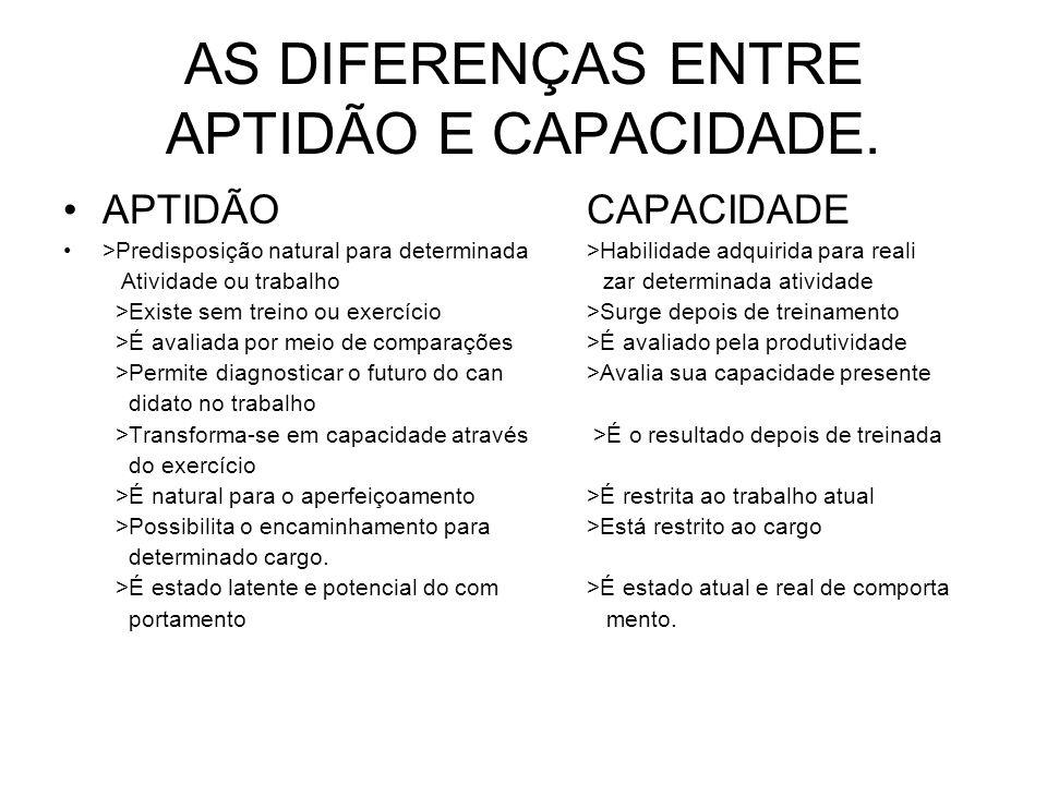 AS DIFERENÇAS ENTRE APTIDÃO E CAPACIDADE. APTIDÃOCAPACIDADE >Predisposição natural para determinada >Habilidade adquirida para reali Atividade ou trab