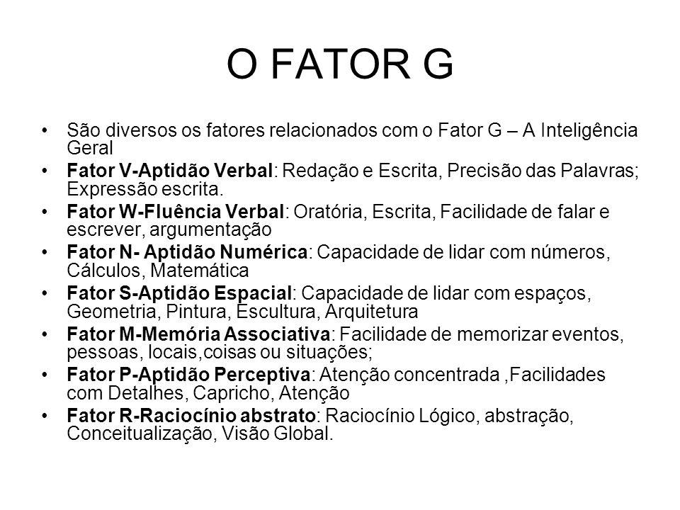 O FATOR G São diversos os fatores relacionados com o Fator G – A Inteligência Geral Fator V-Aptidão Verbal: Redação e Escrita, Precisão das Palavras;