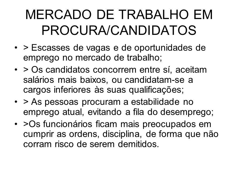MERCADO DE TRABALHO EM PROCURA/CANDIDATOS > Escasses de vagas e de oportunidades de emprego no mercado de trabalho; > Os candidatos concorrem entre sí