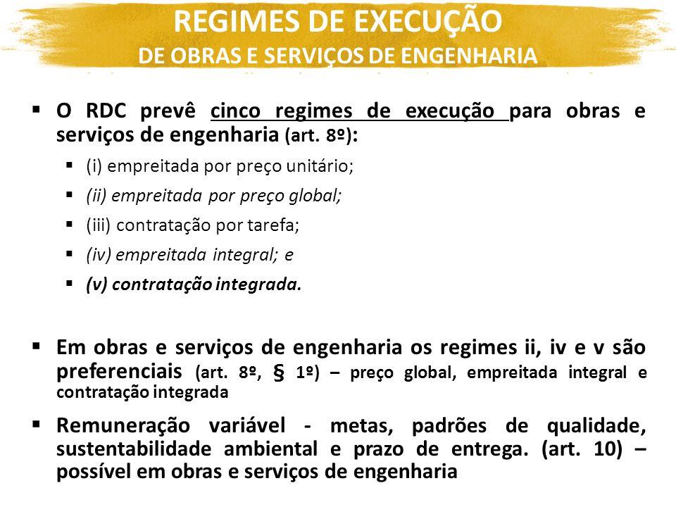 REGIMES DE EXECUÇÃO DE OBRAS E SERVIÇOS DE ENGENHARIA O RDC prevê cinco regimes de execução para obras e serviços de engenharia (art. 8º) : (i) emprei
