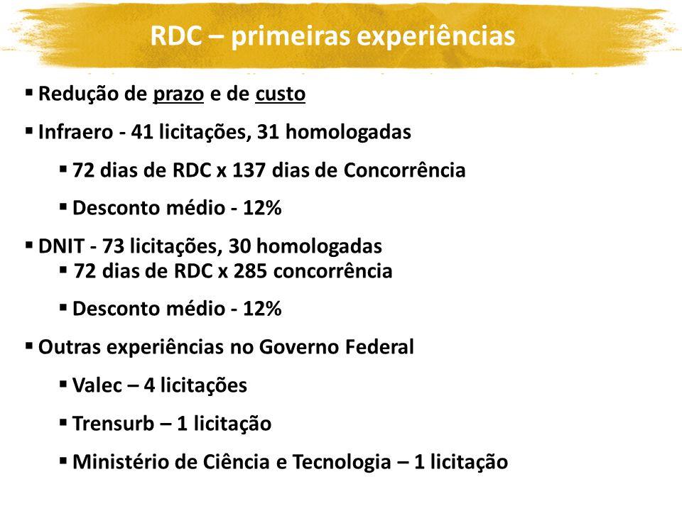 RDC – primeiras experiências Redução de prazo e de custo Infraero - 41 licitações, 31 homologadas 72 dias de RDC x 137 dias de Concorrência Desconto m
