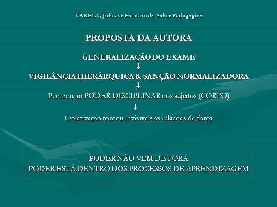 VARELA, Júlia. O Estatuto do Saber Pedagógico PROPOSTA DA AUTORA GENERALIZAÇÃO DO EXAME VIGILÂNCIA HIERÁRQUICA & SANÇÃO NORMALIZADORA Permitiu ao PODE